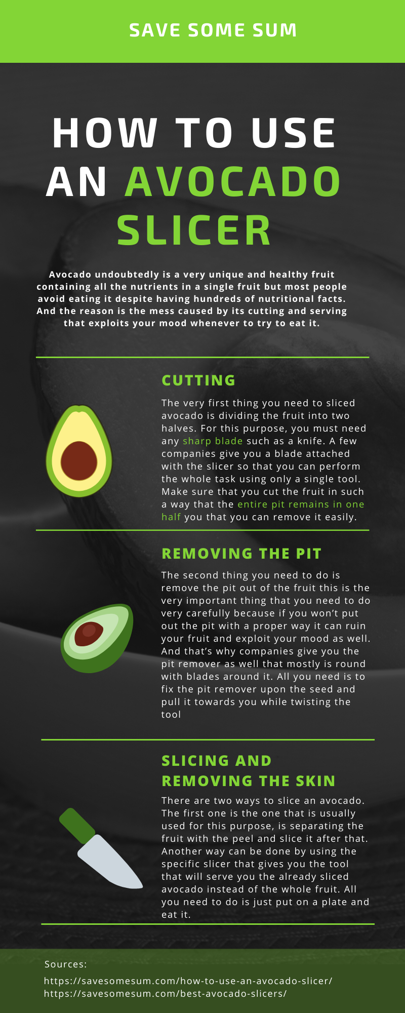 avocado slicer infographics